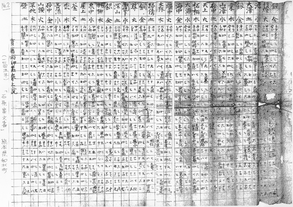 納音(なっちん)年代計算資料